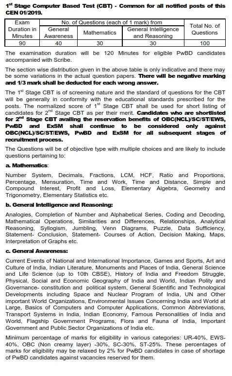 RRB NTPC Syllabus Page 1